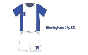 Birmingham City Tickets