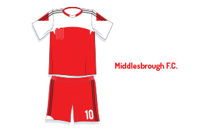 Middlesbrough Tickets