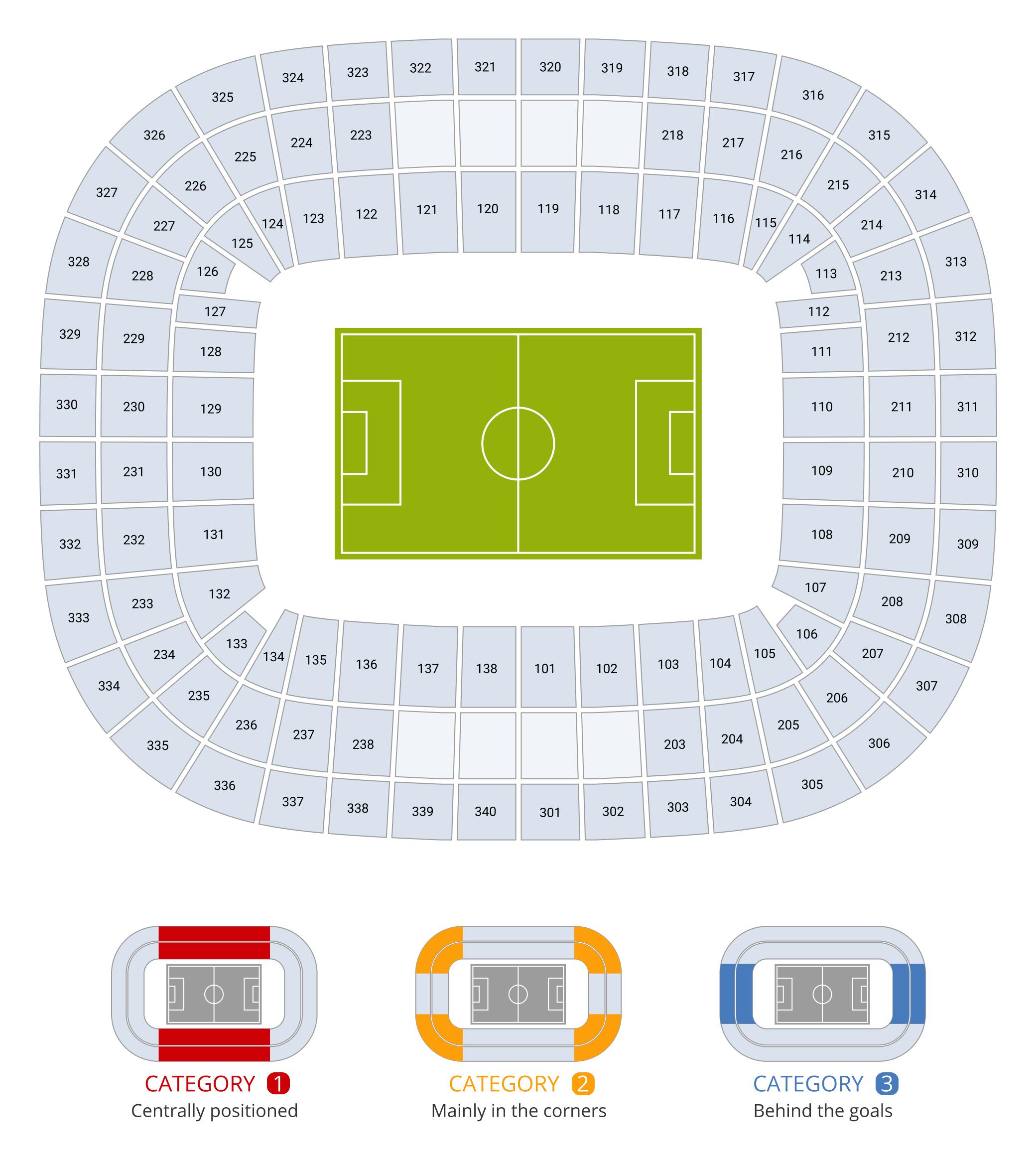 Ferenc Puskas Stadium