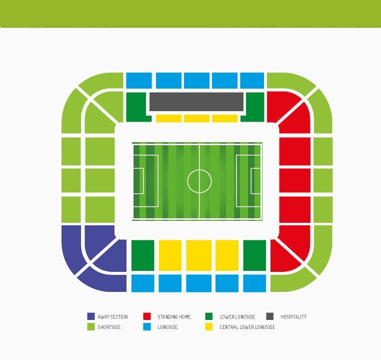 Rhein-Neckar-Arena