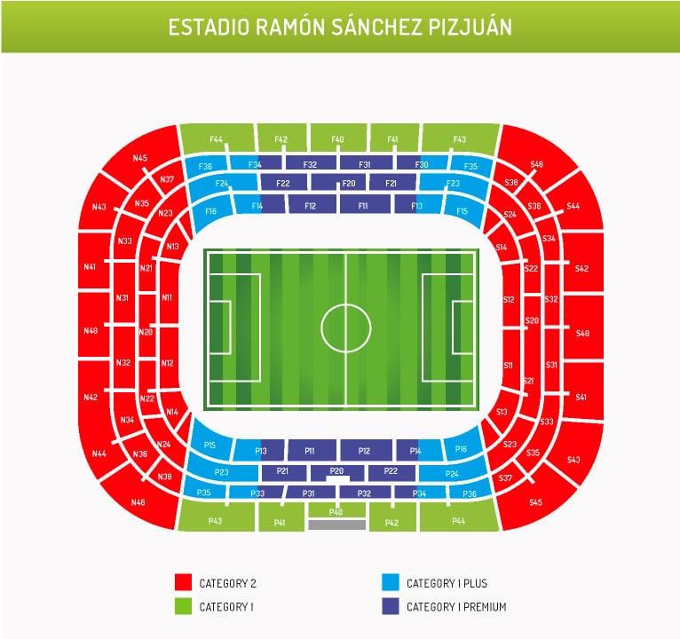 Estadio R. Sánchez Pizjuán