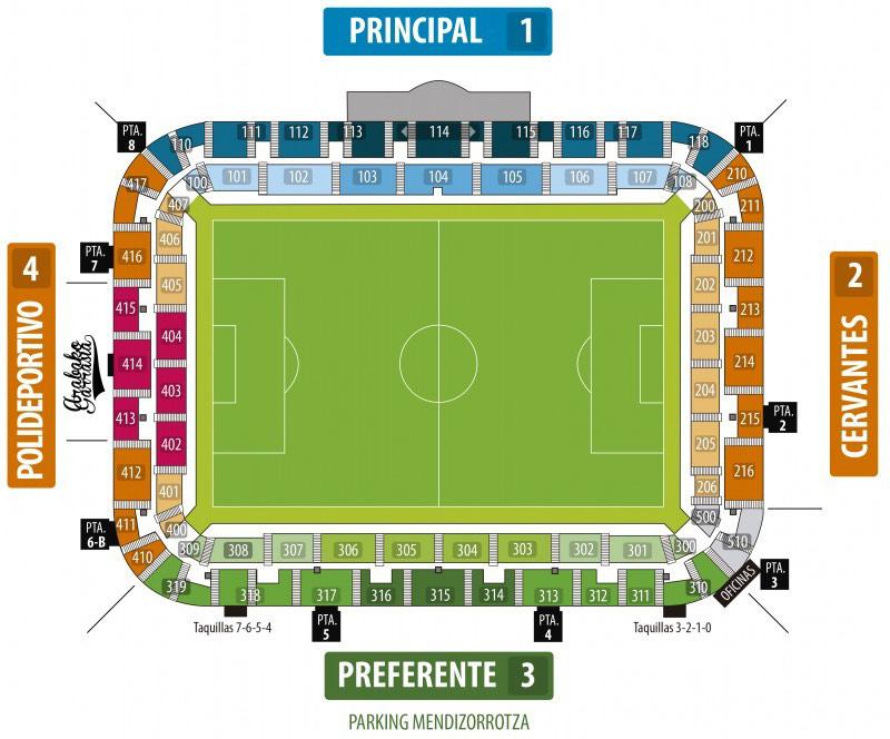 Estadio Mendizorrotza