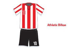 Athletic De Bilbao Tickets