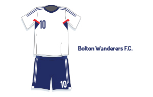 Bolton Wanderers Tickets