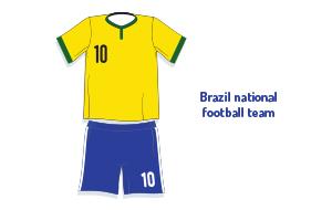 Brazil Tickets