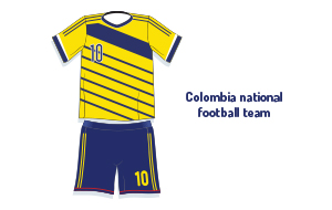 Colombia Tickets