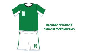 Ireland Football Tickets