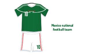 Mexico Tickets
