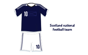 Scotland Football Tickets