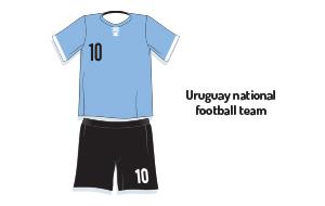 Uruguay Tickets