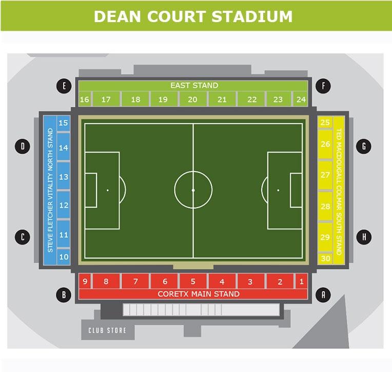 Dean Court Stadium