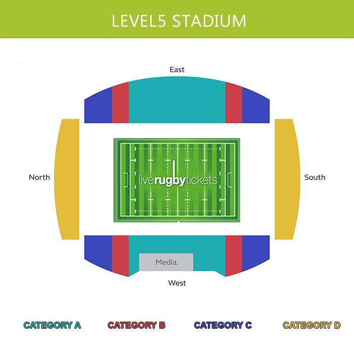 Level5 Stadium