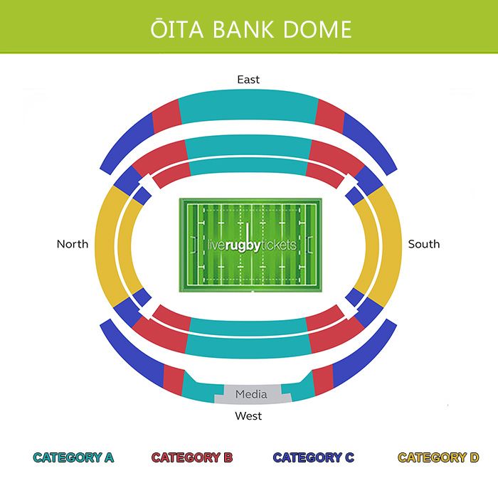 Ōita Bank Dome
