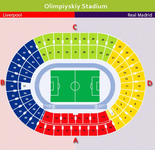 Olimpiysky Stadium